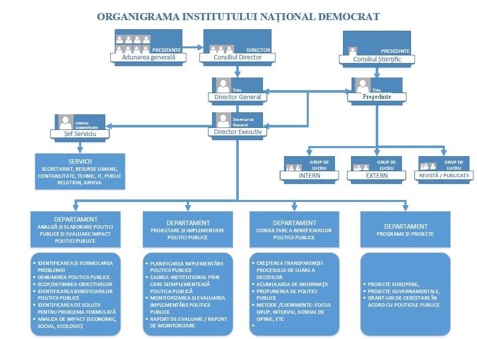 Organigrama1